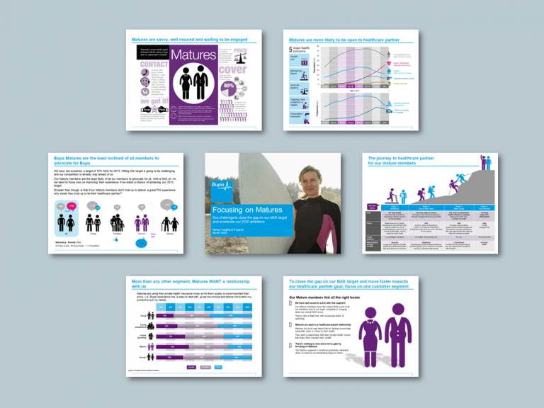 PowerPoint presentation template with infographics for health insurance group​. Client: Bupa